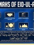 Sunnah of Abstaining from Eating on the Day of Eid al-Adhaa